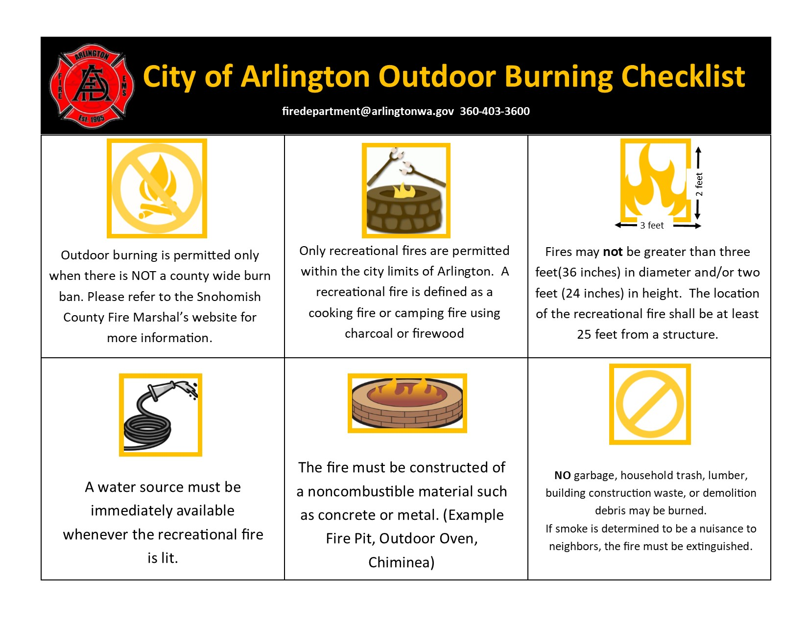 Outdoor burning checklist