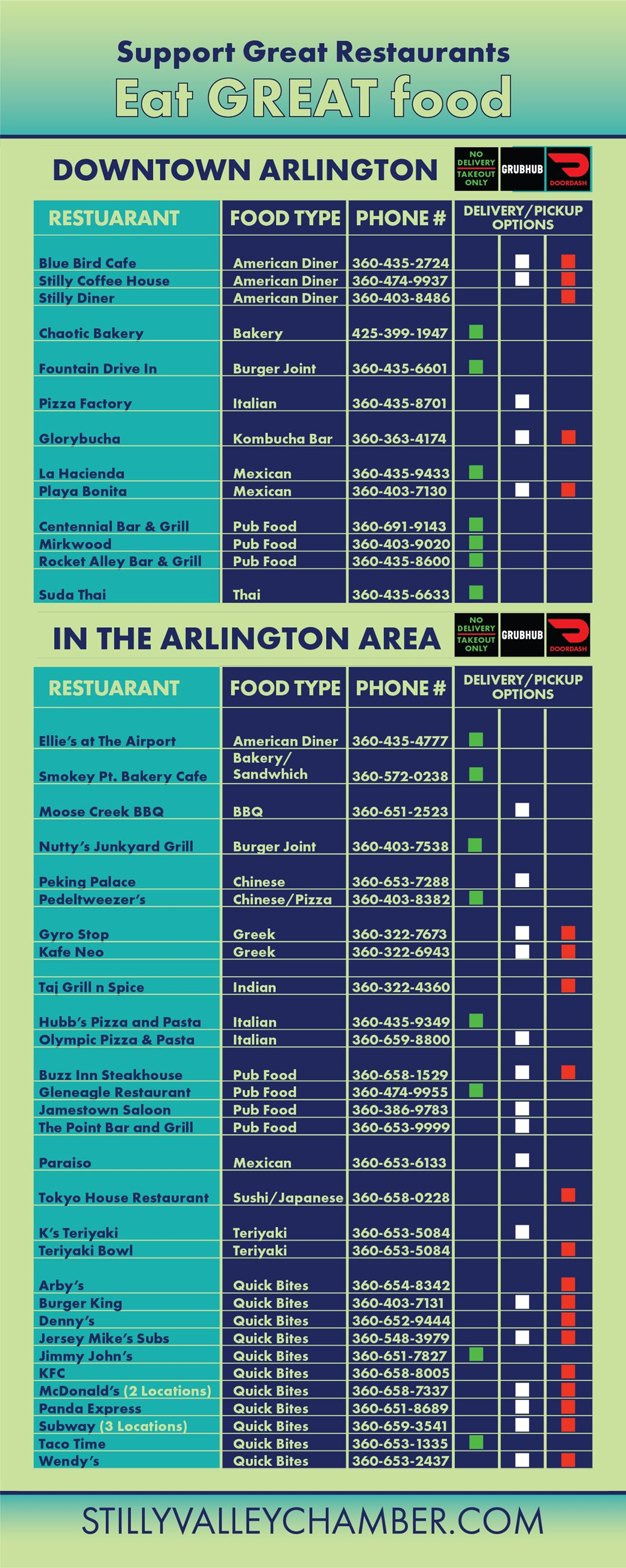 Arlington Eats Rack Card-02