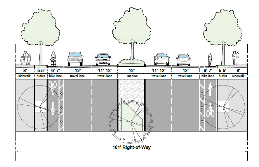 Complete Streets Example 1