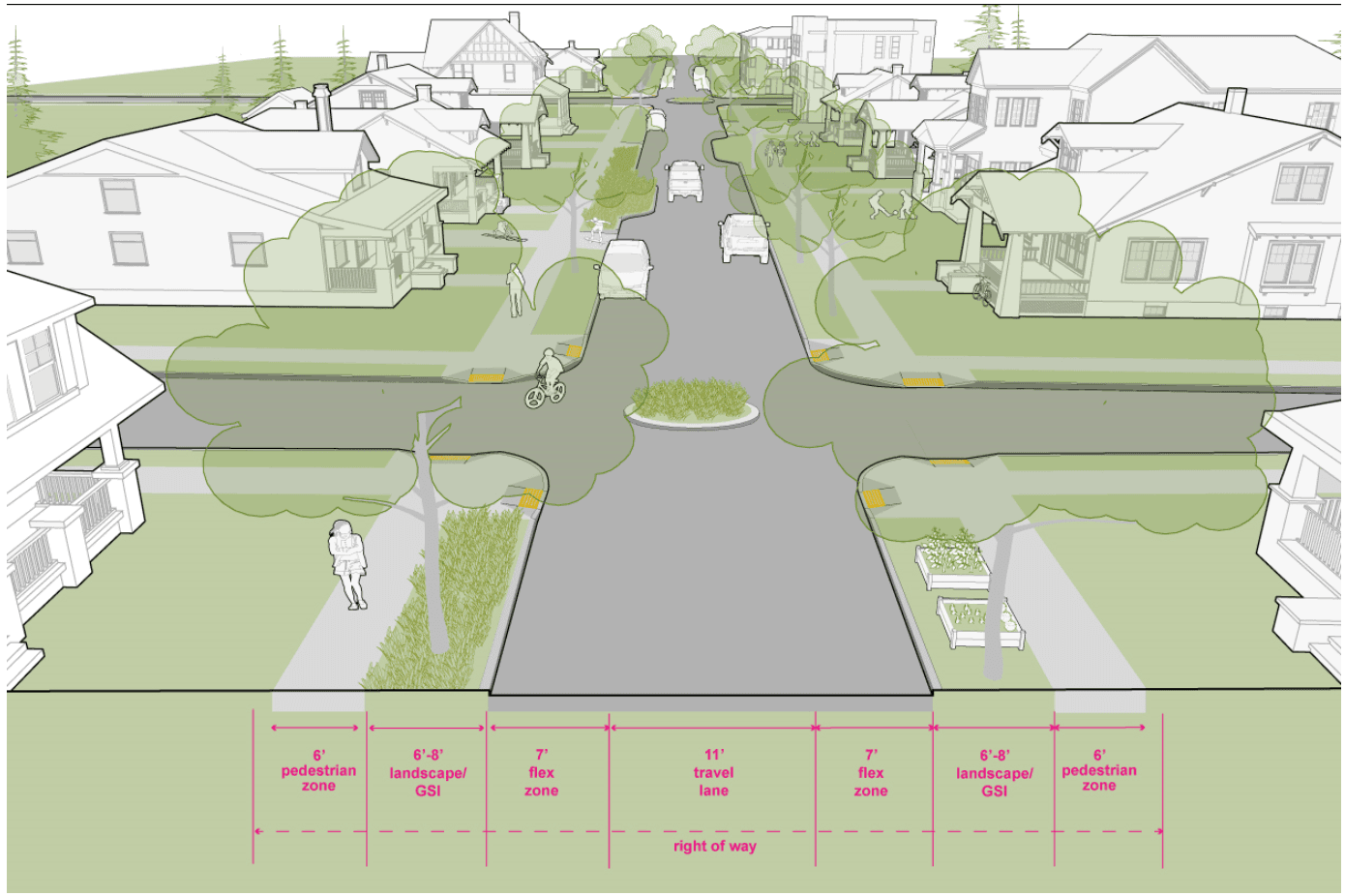 Complete Streets Example 2